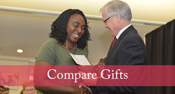 Compare Gifts